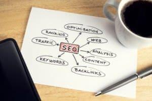 seo or search engine optimization concept 2021 04 06 07 38 08 utc