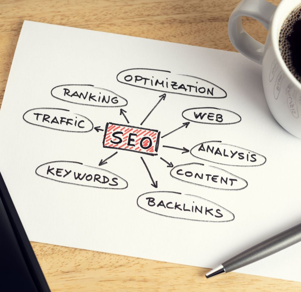 SEO or search engine optimization concept. Paper with SEO ideas or plan, cup of coffee and smartphone on wooden table desk